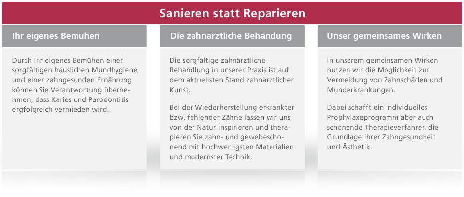 dr_menzel_sanieren_reparieren